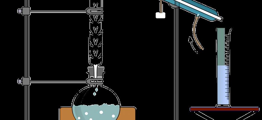 distillation of water