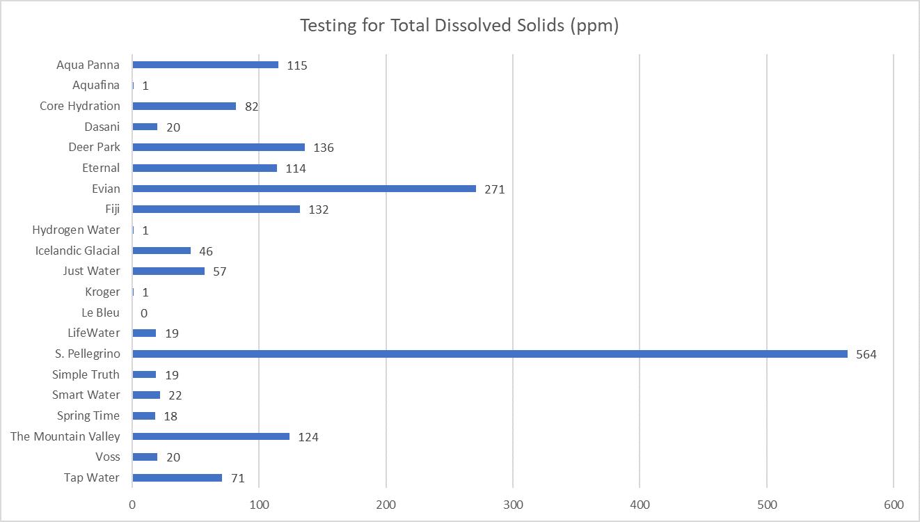 [Image: tds-graph.png?fbclid=IwAR2sbfWNshQhkoU8i...OU6AvvHUDs]